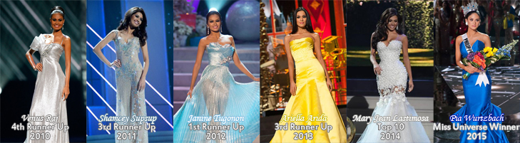 Miss Universe contenders from the Philippines
